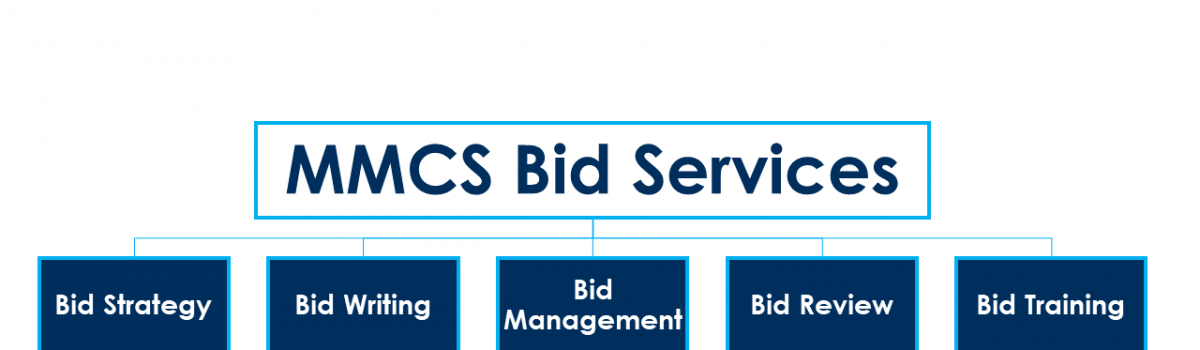 MMCS Bidding Services: What do our Clients say?
